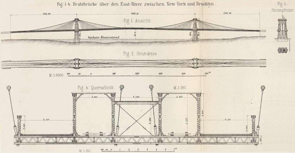 1024x531 Brooklyn Bridge America Architectural Drawing 884907