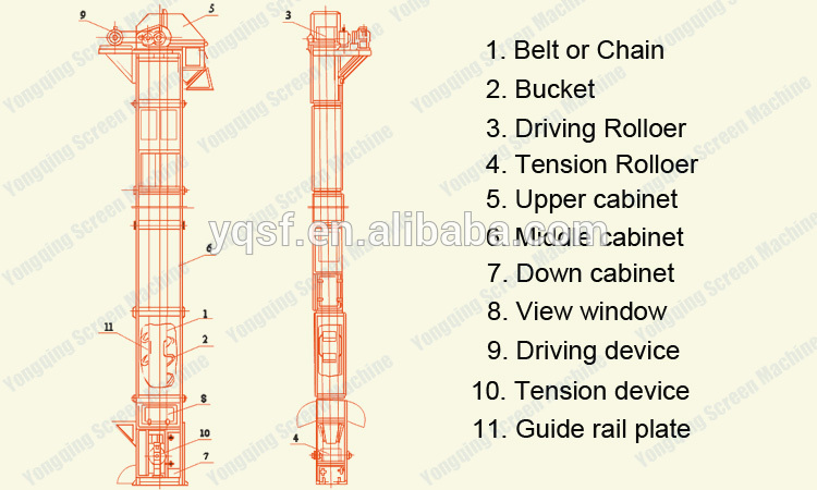 750x450 Good Performance Belt Type Bucket Elevator,bucket Elevator Drawing