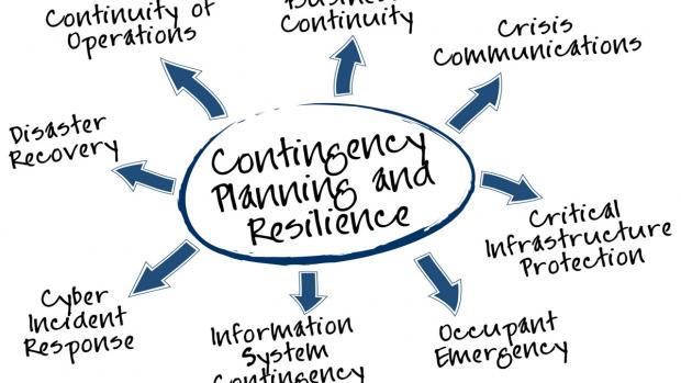 620x349 Business Of It Drawing Up A Business Continuity Plan It Pro