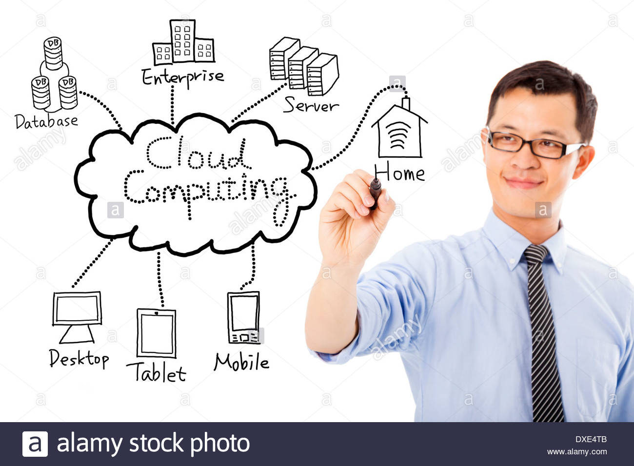 1300x956 Business Man Drawing Cloud Computing Chart Over White Background