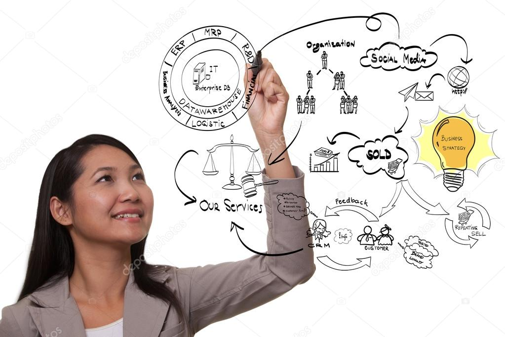 1023x682 Business Woman Drawing Idea Board Of Business Process Stock