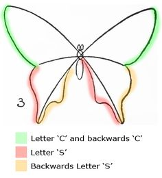 236x260 How To Draw Butterflies Step By Step. Found This While Looking