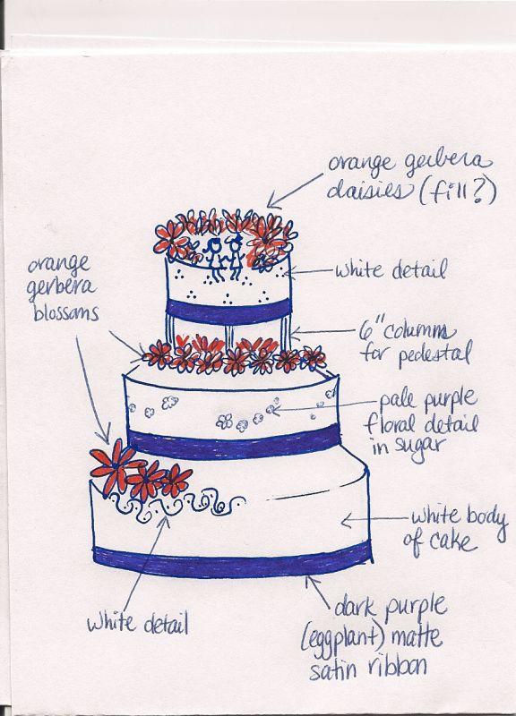 576x800 Cake Design Drawing ~ Prezup