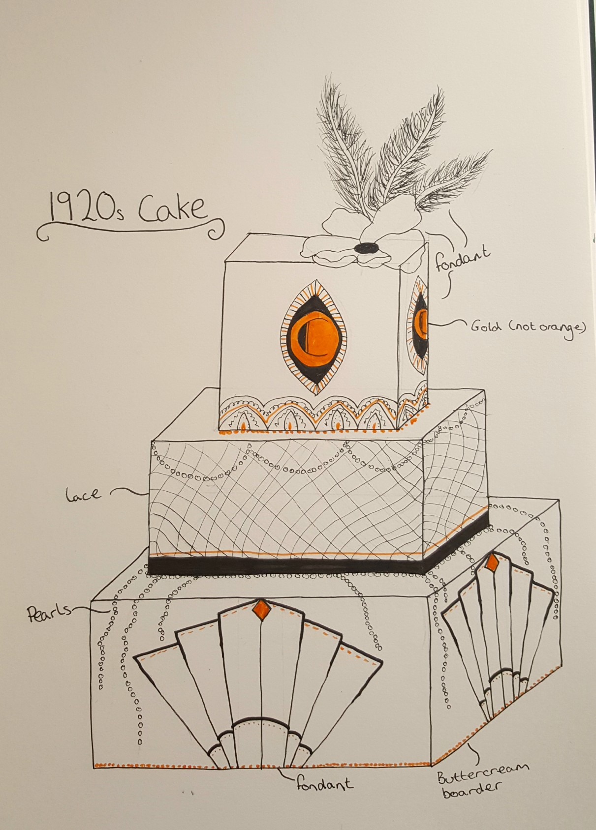 1211x1688 Cake design completed 020817 My drawingsart Pinterest