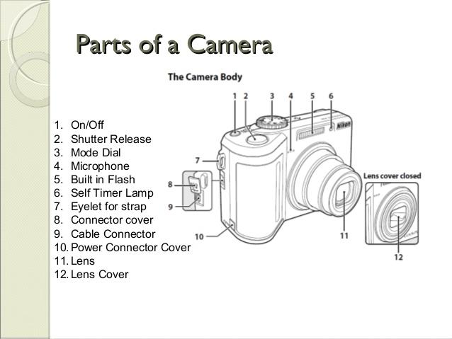 638x479 Camera Basics Lesson 1