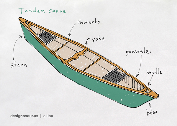 600x429 Canoe Blog.designosaur.us
