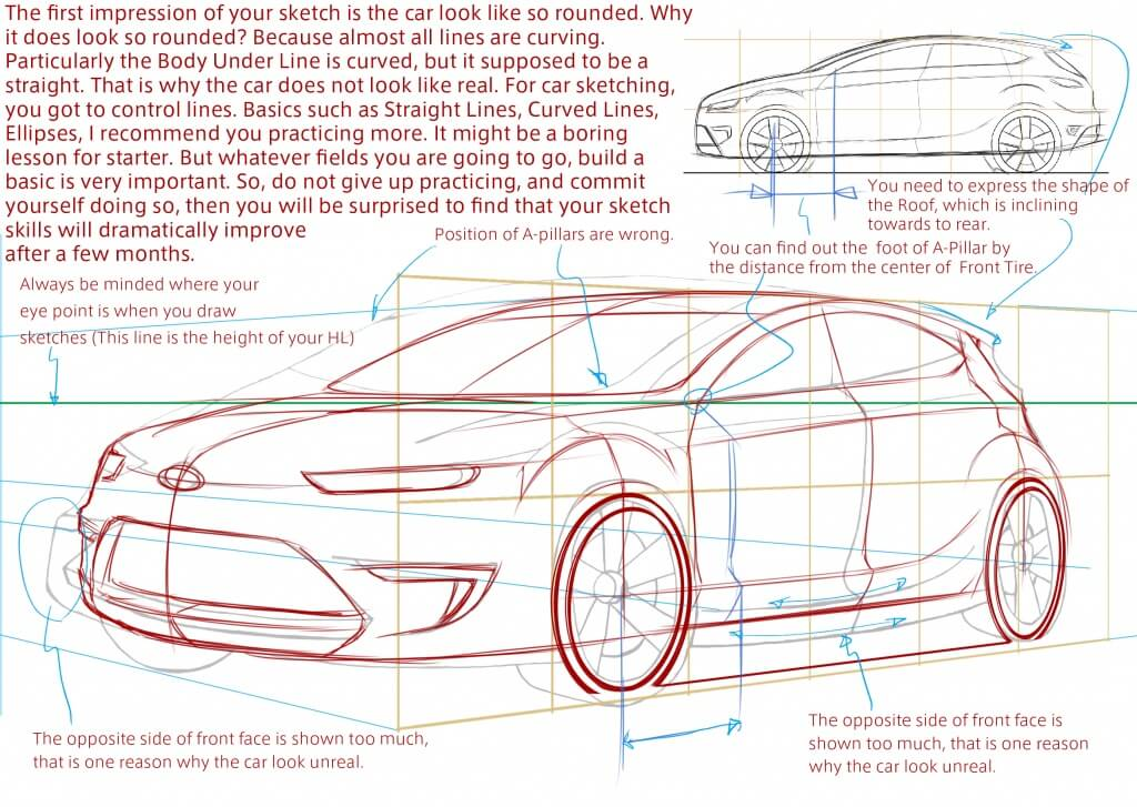 1024x727 Car Design Academy The Most Common Mistakes That Students Make