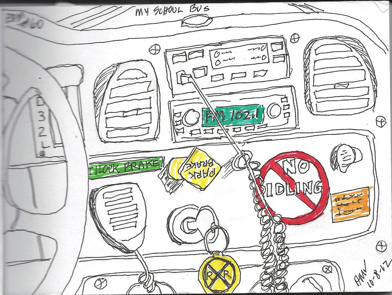 Car Dashboard Drawing at GetDrawings.com | Free for personal use Car ...