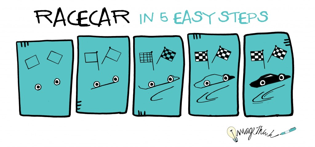 1024x477 How To Draw A Race Car In 5 Easy Steps By Graphic Recording