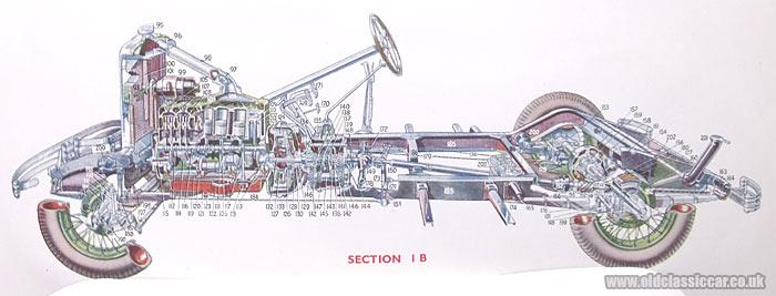 Modern Car Engine Diagram. Wiring. Wiring Diagrams Instructions