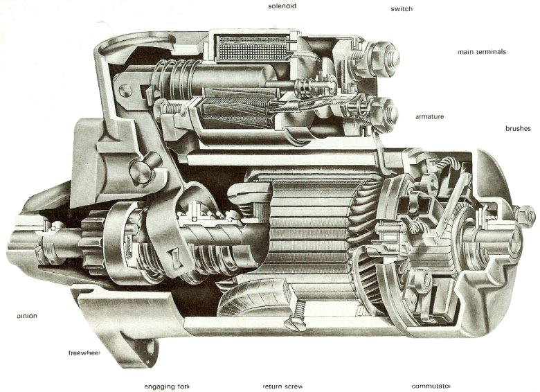 780x566 the starter motor how it works