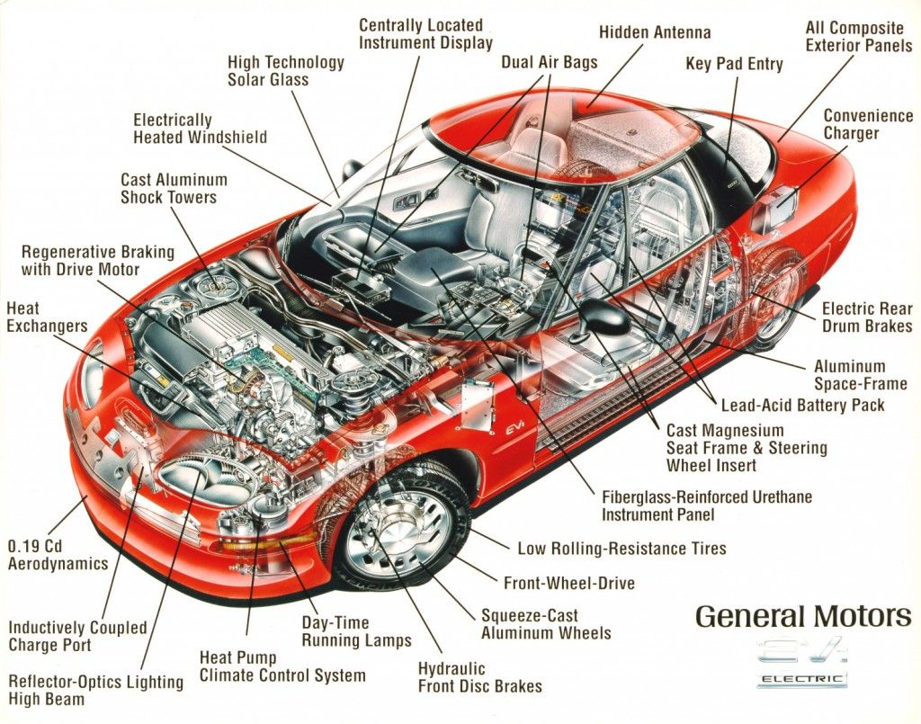 Nice Labeled Car Parts Images - Electrical System Block Diagram ...