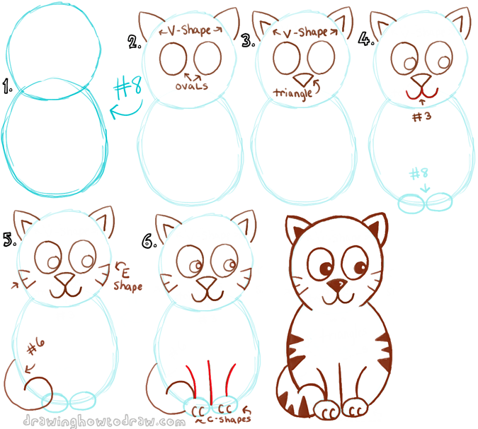 675x607 Big Guide To Drawing Cartoon Cats With Basic Shapes For Kids