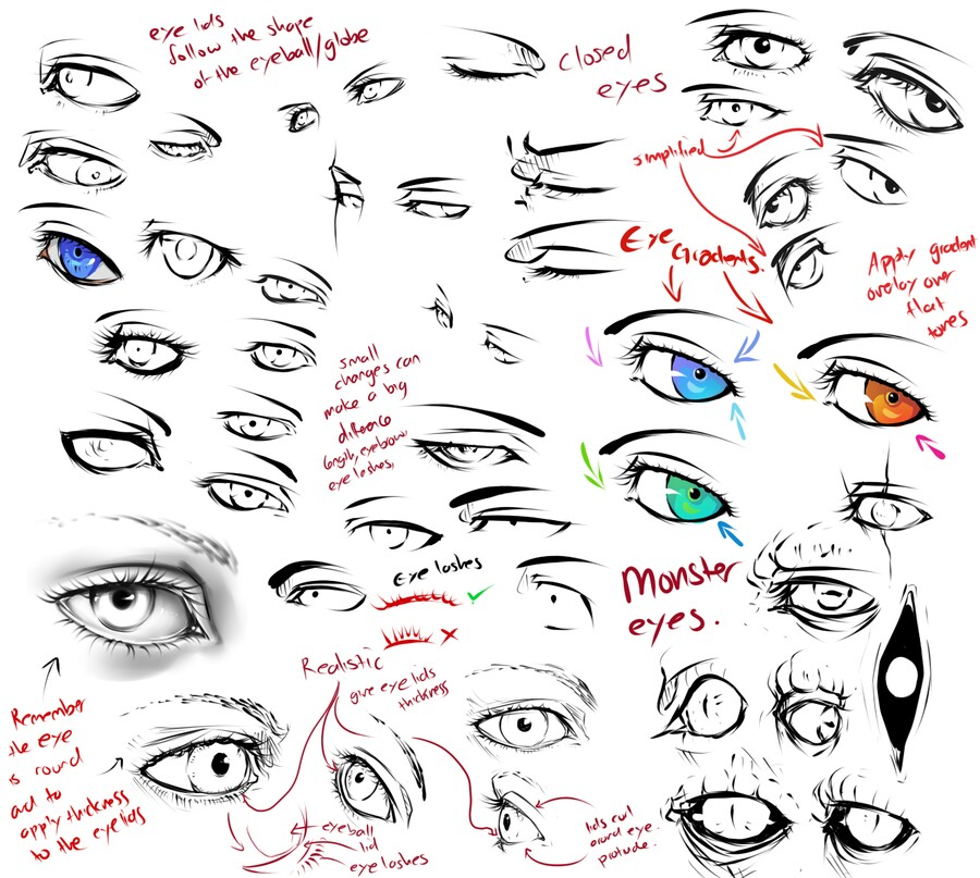Cartoon Eyes Drawing At Getdrawings Com Free For Personal Use