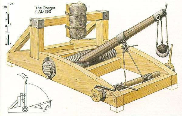 600x383 Torsion Catapults Weapons And Warfare