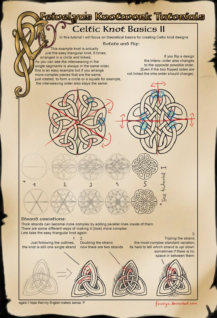 738x1082 Part 1 For Those Who Are Interested In Learning How To Draw Celtic