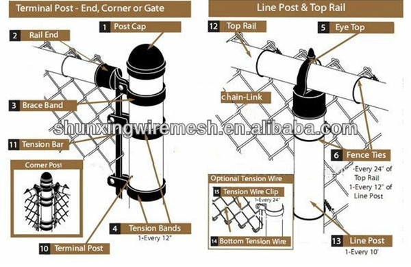 600x389 Black Chain Link Railroad Fence,removable Road Link Fencing