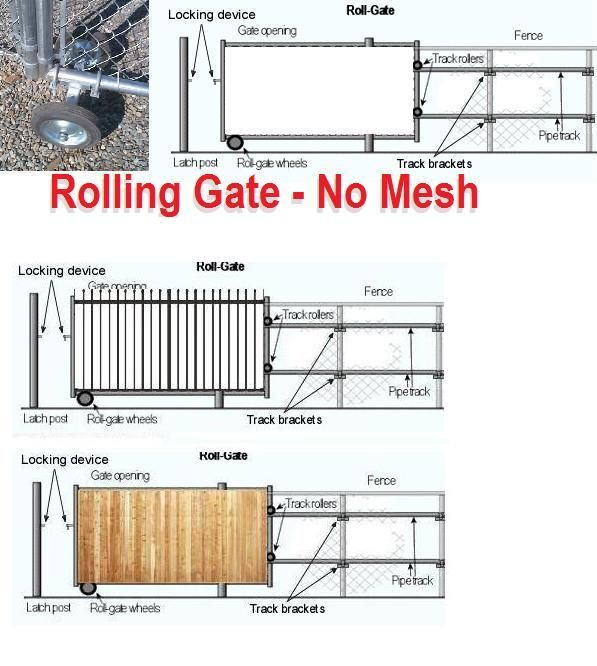 597x666 Chain Link Fence Rolling Gate Fence Project Chain
