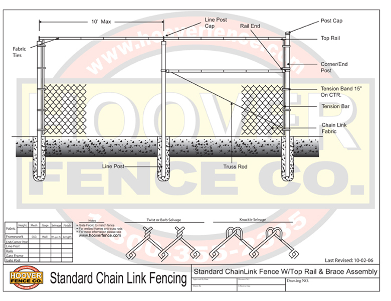 780x600 Chain Link Fence Schematics And Specifications