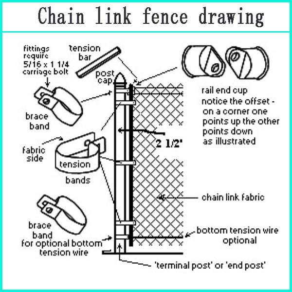 Temporary Chain Link Panels Standing Fence