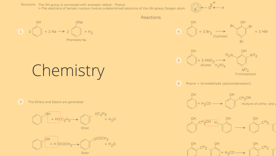 907x515 Chemistry Drawings Chemistry Drawing Software Chemistry