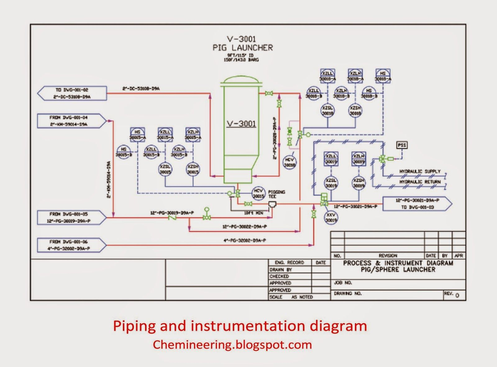 Chemical Engineering Drawing At Free For Personal Process Flow Diagram Using Autocad 1600x1182 Piping And Instrumentation By