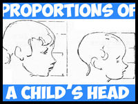 200x152 Drawing Children Lessons How To Draw Kids' Faces Amp Body