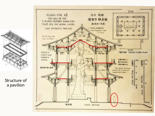 Chinese Architecture Drawing at GetDrawings.com   Free for personal ...