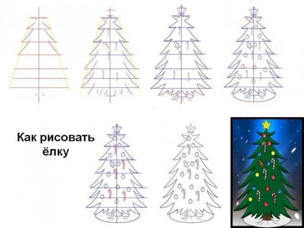 600x450 Coloring For Kids Draw A Christmas Tree In Pencil And Color It