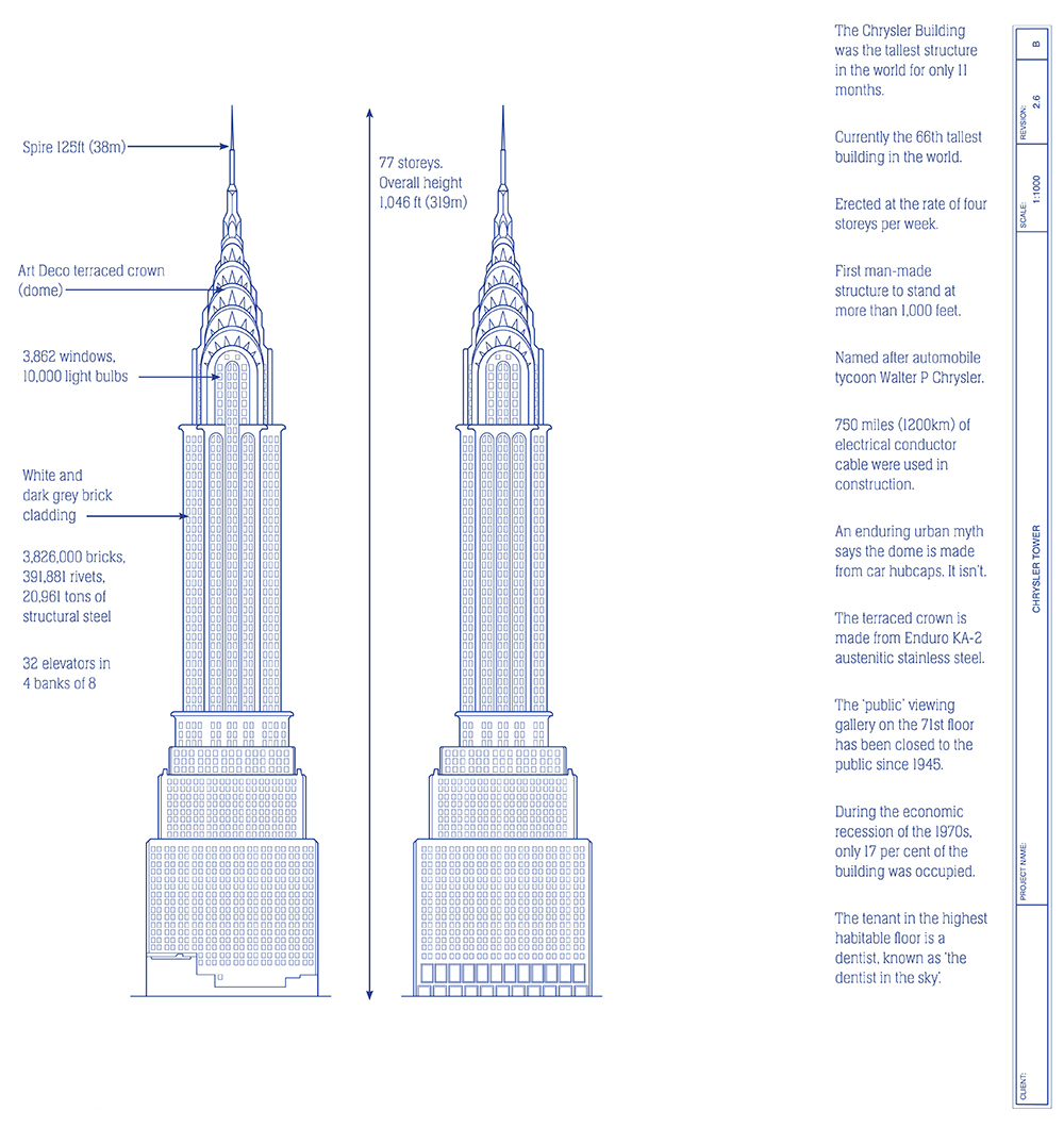 Chrysler Building Drawing at GetDrawings.com | Free for ...