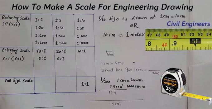 680x350 Engineering Drawing Scale Drawing In Civil Engineering