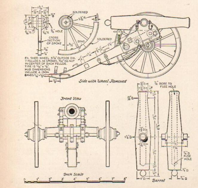 662x630 Civil War Cannon Model