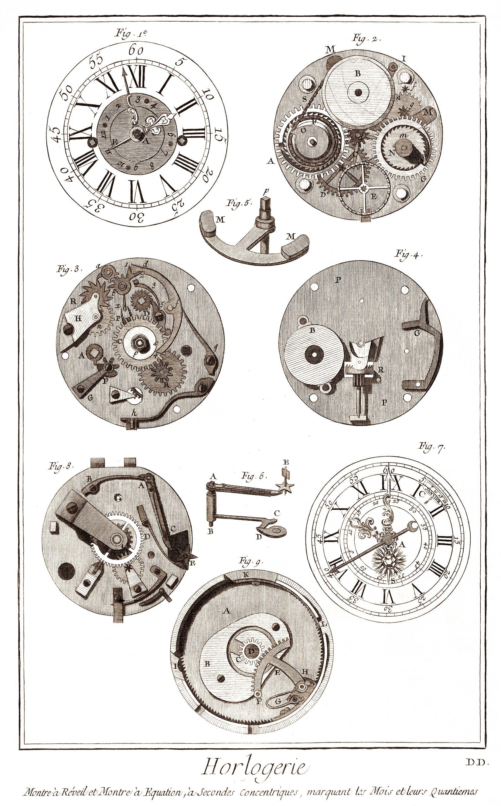 1650x2655 Vintage Steampunk Clock Gear Print