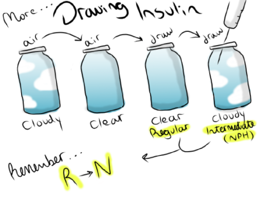 500x385 This Explains The Clear To Cloudy Method You May Have Heard