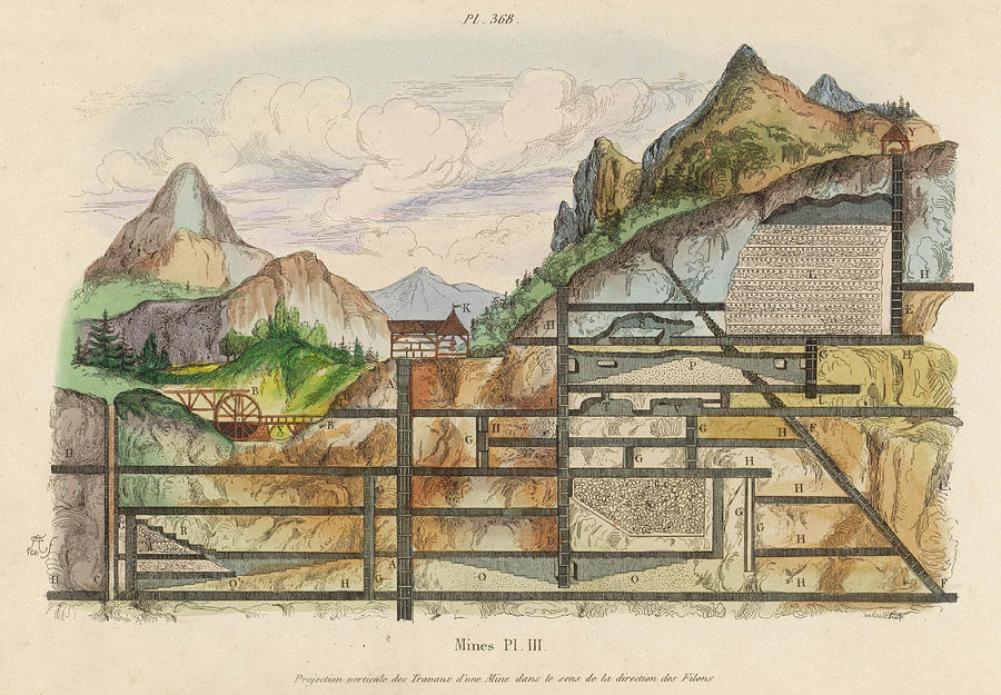 900x625 A Cross Section Of A Coal Mine Drawing By Mary Evans Picture Library