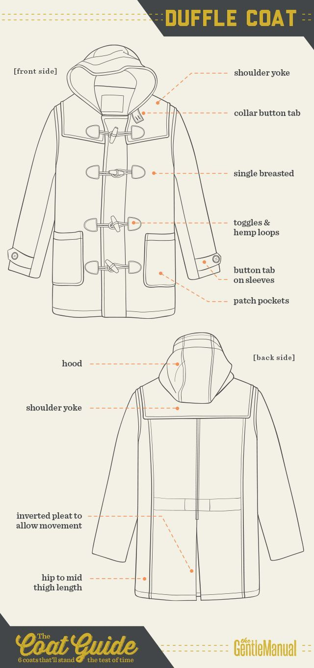640x1360 19 Best Geometrales Images On Drawing Fashion, Jackets