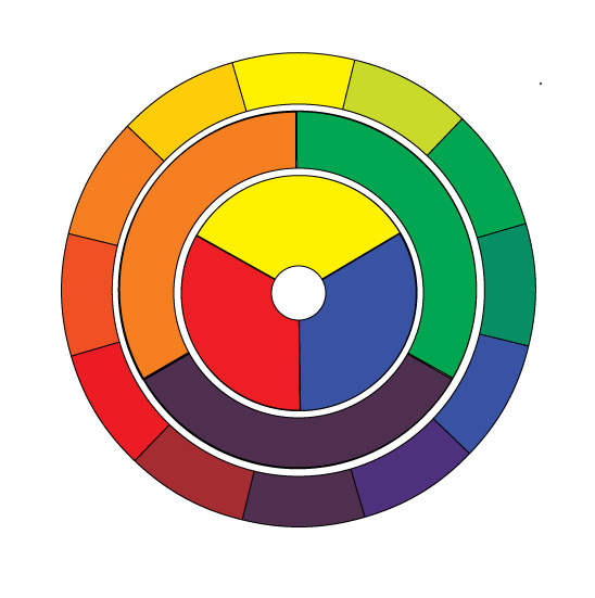 548x551 Paint Draw Paint, Learn To Draw Introduction To The Color Wheel