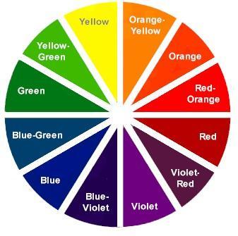 337x335 Sb03. Pastel Color Wheel Drawing Ii Sources