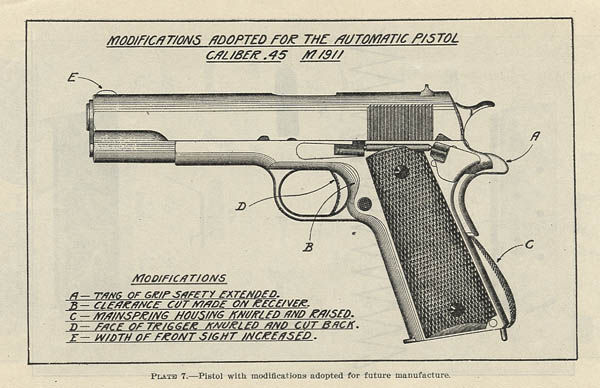 600x388 Colt Model Of 1911 Us Army Transition 1911a1 (M1911a1) 45 Acp Wtg