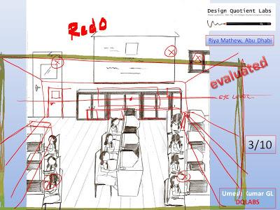 400x300 Dqlabs Students Work Documentation Riya Mathew, Abu Dhabi
