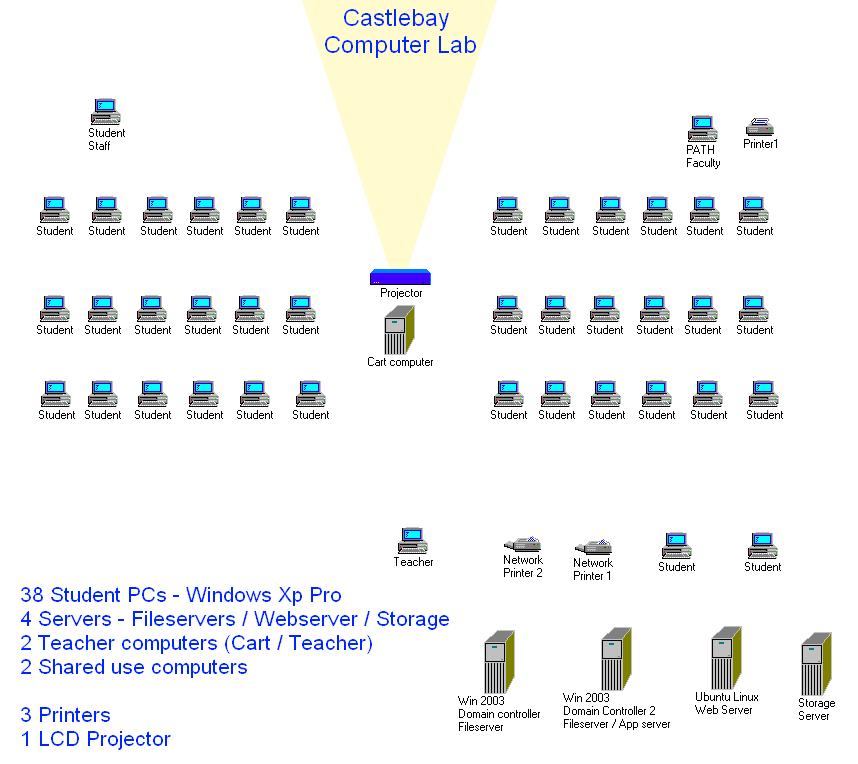 858x764 K 5 Computer Lab Layout Diagram