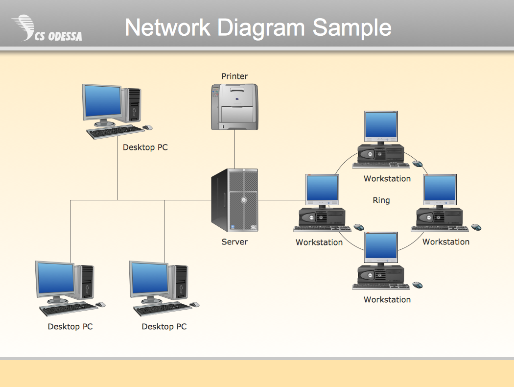 1050x790 Conceptdraw Samples Computer And Networks Computer Network