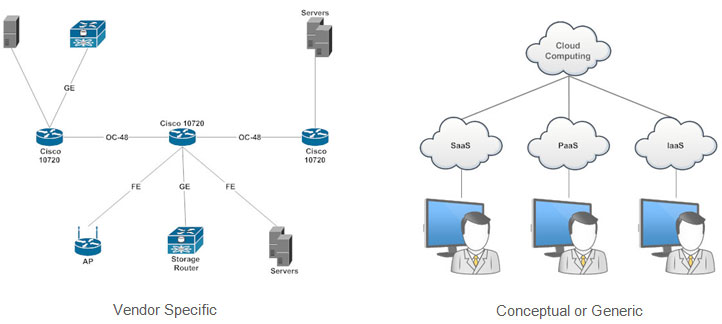 Computer Network Drawing at GetDrawings com | Free for