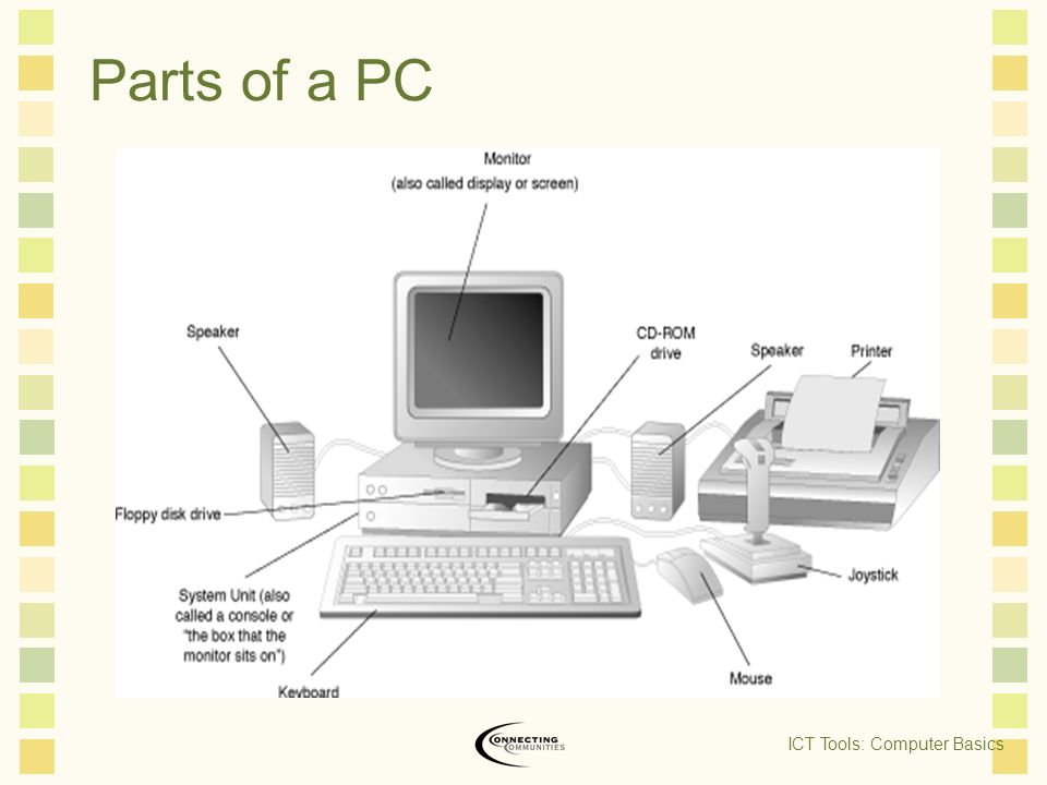 960x720 Computer Basics An Overview Of Computer Hardware Ict Tools