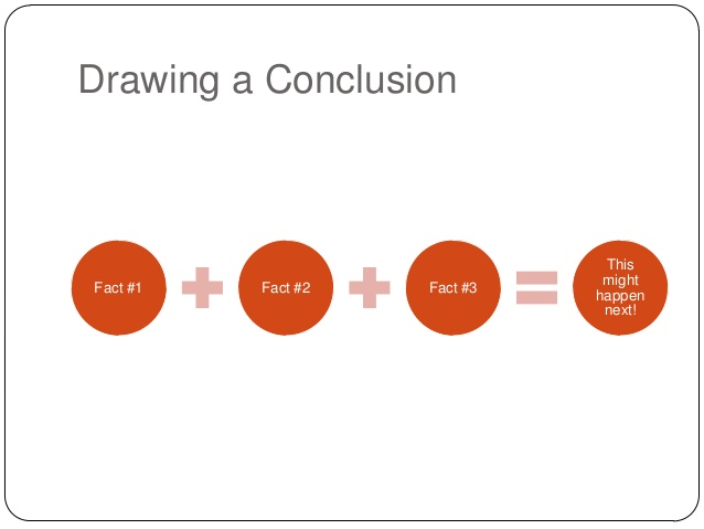 638x479 Inference And Drawing Conclusions