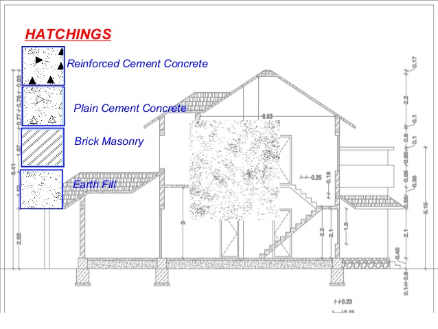 638x479 Introduction To Civil Engineering Drawing