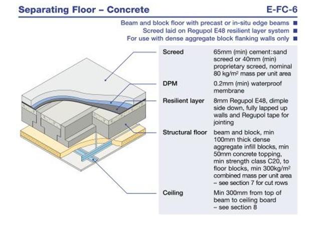 626x452 Beam Amp Block Floors 155mm 220mm Mexboro Concrete