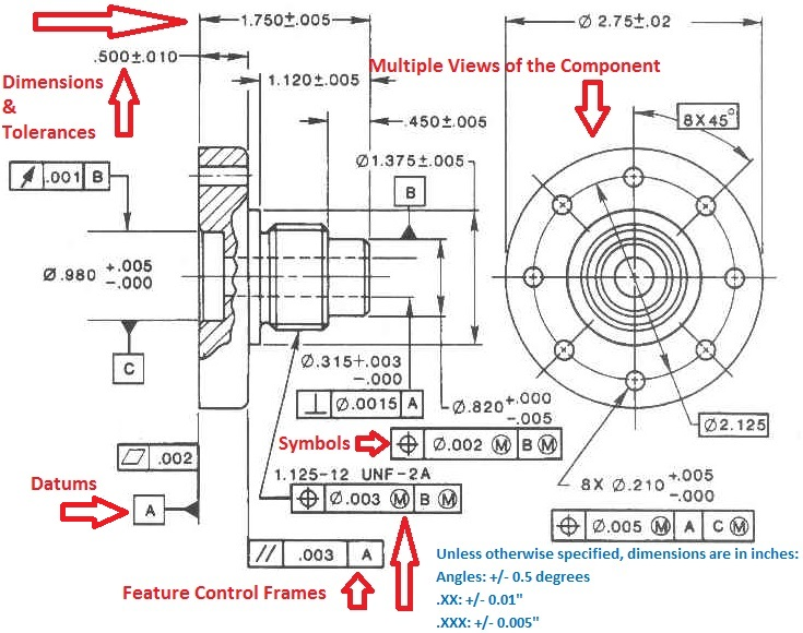 735x580 Engineering Drawings Amp Gdampt For The Quality Engineer