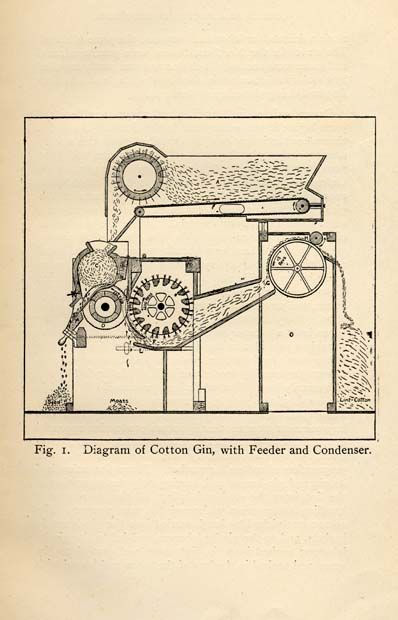 398x620 The Cotton Gin Made Picking Seeds Out Of Cotton Much Faster. This