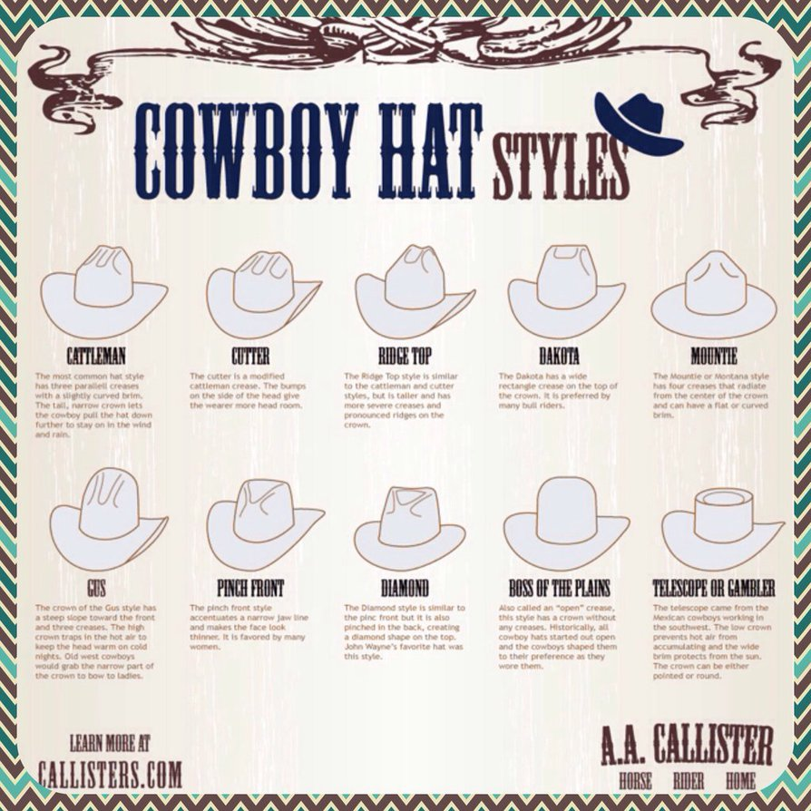 894x894 Cowboy Hat Styles By Unbridledwild